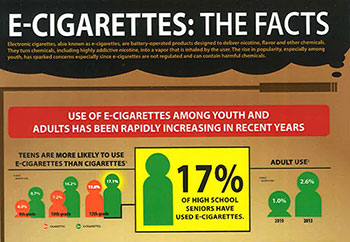 More teens using e-cigs